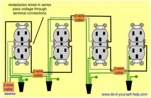 similiar wiring multiple outlets together keywords wiring diagrams also how to wire an electrical gfci outlet wiring
