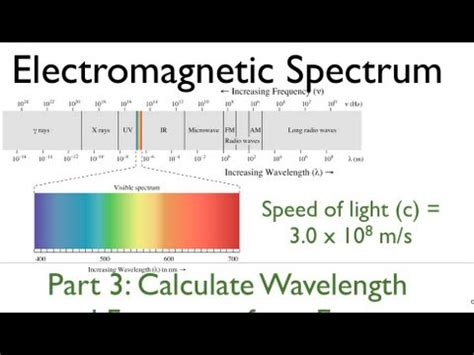 EM Spectrum (2 of 3) Calculate Wavelength and Frequency