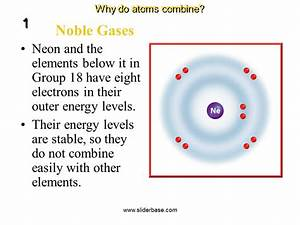 The Groups  And Electron Dot Diagrams