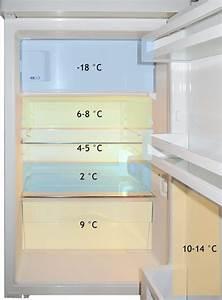 Kühlschrank Temperatur Zu Hoch : wissen in der hauswirtschaft k hlschrank ~ Yasmunasinghe.com Haus und Dekorationen