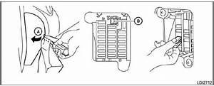 Nissan Micra  Passenger Compartment - Fuses