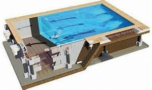 Piscine En Kit Polystyrène : piscine en kit couloir de nage complet blocs coffreurs ~ Premium-room.com Idées de Décoration
