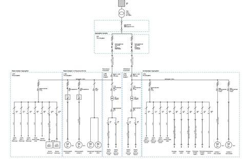 zeichnungserstellung ingenieurbuero  wildeshausen