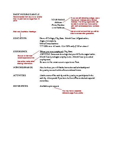 zimbio basic resume exles