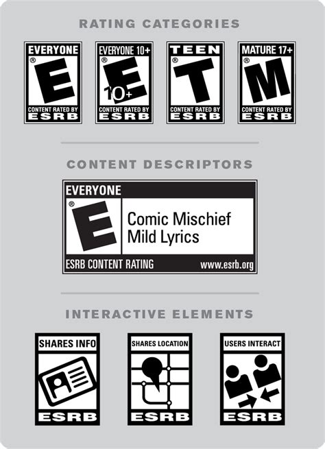 Esrb Expands Ratings To Digital Games Ign