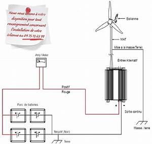 éolienne Pour Particulier : schema de branchement olienne pour particulier olienne ~ Premium-room.com Idées de Décoration