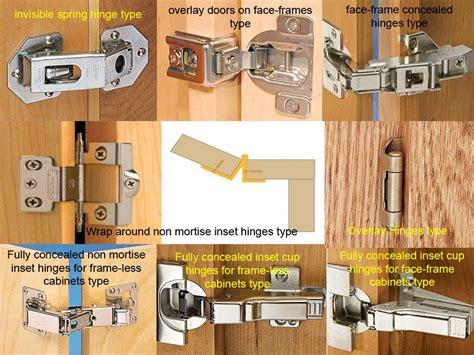 replacement cabinet doors kitchen cabinet door hinges types types of kitchen