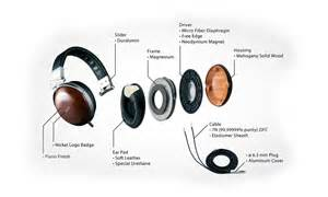 similiar earphone jack diagram keywords headphones also iphone headphone jack wiring diagram on earphone