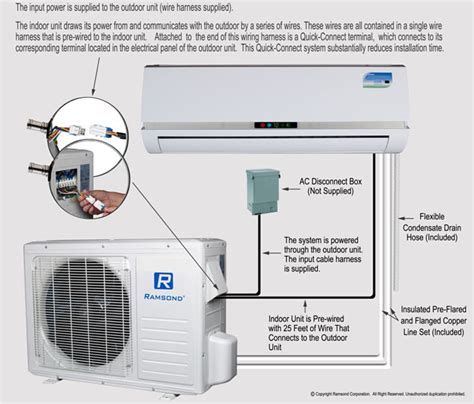 Split Ac System Diagram by Ac Mini Split Parts Diagram Wiring Diagram