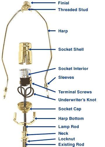 l rewiring kit floor l wiring diagram get free image about wiring