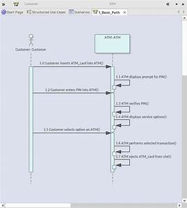 Generate Sequence Diagram