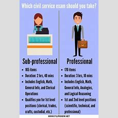 The Ultimate Civil Service Exam Guide For Filipinos (updated With Pictures