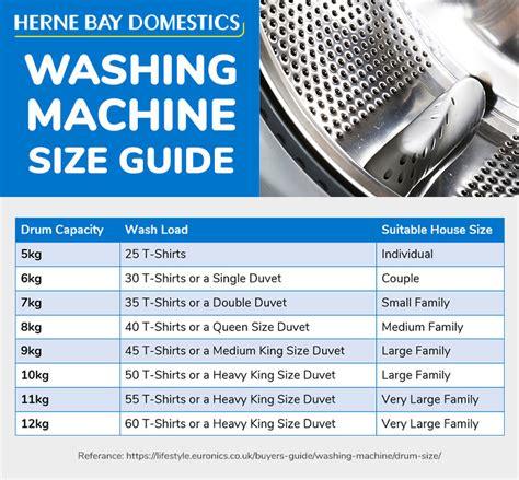 size washing machine    herne bay domestics