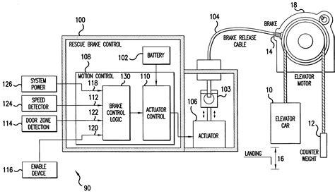 patent us7434664 elevator brake system method and patents