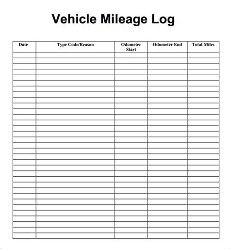 mielage log image  mileage logging mileage