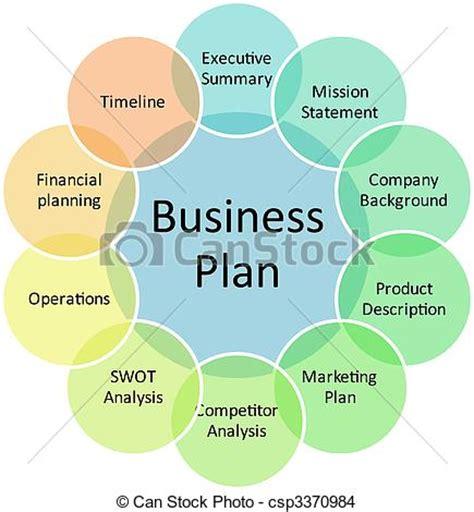 Business Plan Clip Art