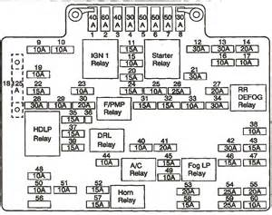 Oldsmobile Alero Fuse Box Diagram