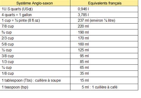 conversion cuisine gramme tasse poids et mesures cuisine française