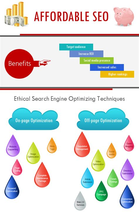Affordable Seo by Affordable Seo Services Search Engine Optimization