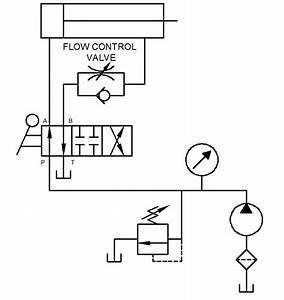Flow Control Valve  Meter