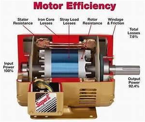 Motor Efficiency