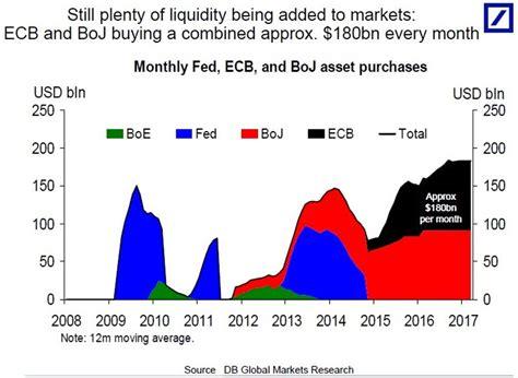 central banks losing control