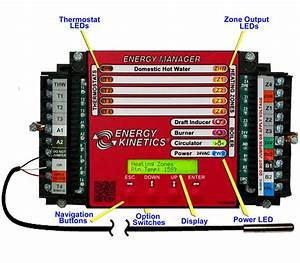 Display Energy Manager