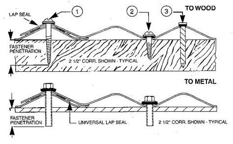 installing translucent corrugated roof panels