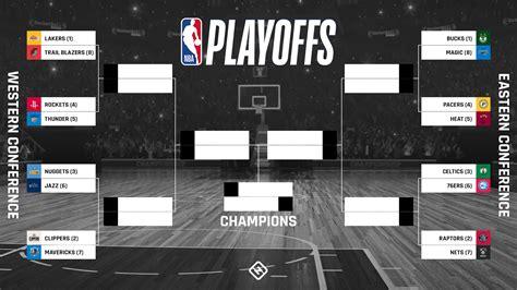 NBA playoff schedule 2020: Full bracket, dates, times, TV ...