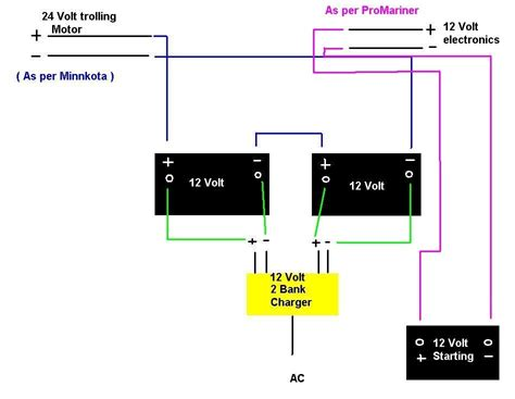 On 24 Volt Battery System Wiring Diagram by 24 Volt Trolling Motor Battery Wiring Diagram Impremedia Net