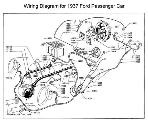1955 Thunderbird Overdrive Wiring Diagram by Wiring Diagram For 1937 Ford Wiring Ford
