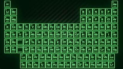 Periodic Table Neon Glowing Glow Tritium Wallpapers