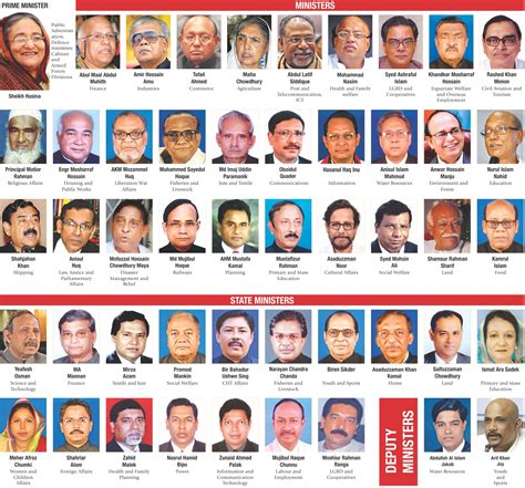 list of cabinet members list of cabinet members 28 images list of s new cabinet members hahu daily list of pres