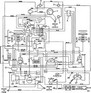 similiar kubota rtv 900 wiring diagram keywords 2007 kubota rtv 900 wiring diagram 2007 car wiring