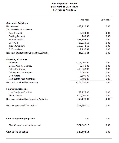 statement  cash flows report solarsys
