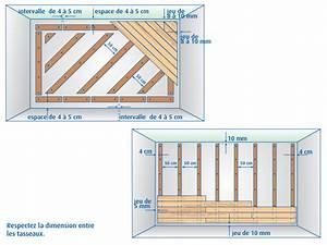 Pose De Lambris Bois : poser du lambris bois ~ Premium-room.com Idées de Décoration