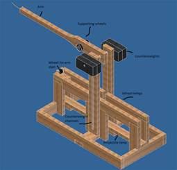Floating Arm Trebuchet Design