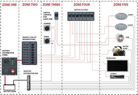 panbo the marine electronics hub bep czone 1