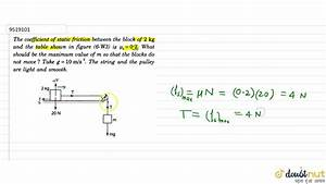 The Coefficient Of Kinetic Friction Between Block A And