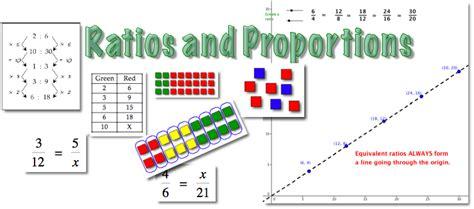 Unit 3 Ratios, Proportions, & Percents  Faribault Public Schools Isd #656
