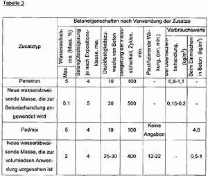 Beton Mischverhältnis Tabelle : patent ep2660224a1 wasserdichte zusammensetzung google ~ A.2002-acura-tl-radio.info Haus und Dekorationen