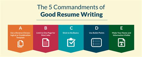fascinating images for resume writing in how to write a