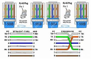 Wiring Diagram Cat 6 Rj45 Tia Eia 568b Ethernet Picturesque Throughout  U2013 Volovets Info