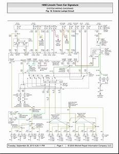 2001 Lincoln Navigator Engine Diagram Lincoln Continental