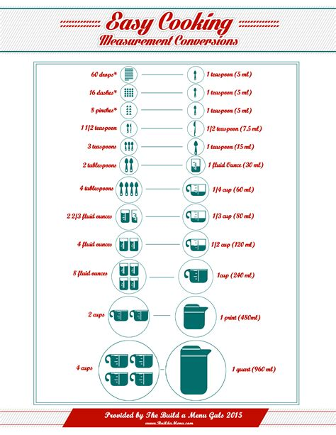 Build A Menu Blog» Blog Archive Easy Cooking Measurements. Adjustable Kitchen Cabinet Legs. Refinishing Golden Oak Kitchen Cabinets. European Kitchen Cabinets. Kitchen Cabinet Latches. Kitchen Corner Cabinet Storage Solutions. Height Of Kitchen Cabinets. Kitchen Desk Cabinet. Kitchen Cabinets Brooklyn