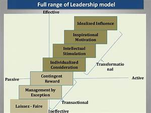 Full Range Leadership Model Pictures to Pin on Pinterest ...