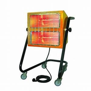 Radiateur Electrique Economie D Energie : radiateur electrique rayonnant 3000 ~ Dailycaller-alerts.com Idées de Décoration