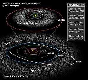 Planetary classification and our Solar System? *large ...