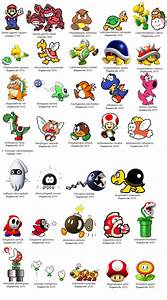 Scientific names of Mario species by Ragameechu on DeviantArt