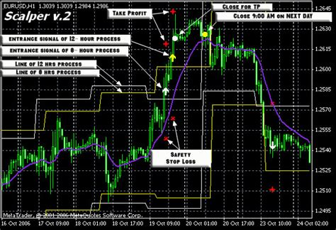 forex trading platform in nigeria forex traders lets our experience business nigeria